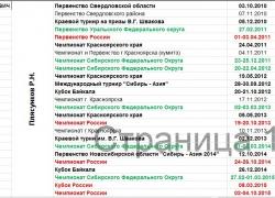 Шипунов Дмитрий - Мастер спорта России