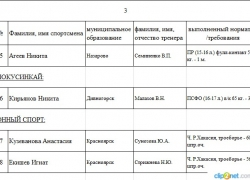 Краснобаев КМС