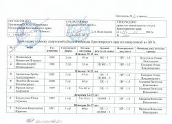Сборная команда Красноярского края на 2015 год